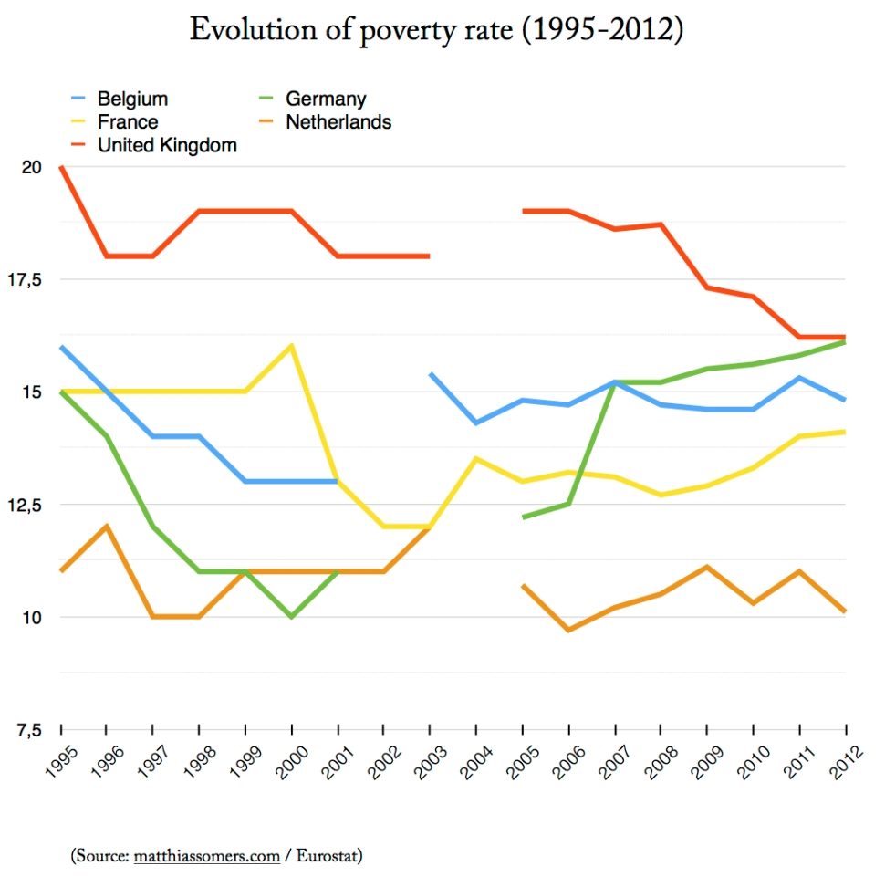 At-risk-of-poverty rate (source: SILC) [ilc_li02]